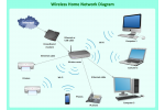 Local Wi-Fi Network (WLAN) Tender