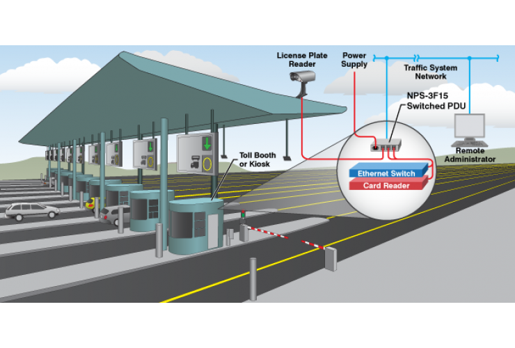 Toll Traffic Monitoring service Tender