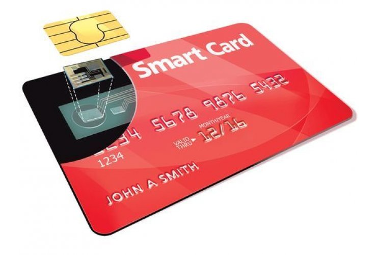Magnetic Band Cards and / or Integrated Chip