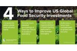 improve food security Tender