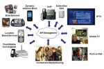 Data/Telecom System Tender