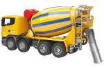 Purchase of Concrete Mixer