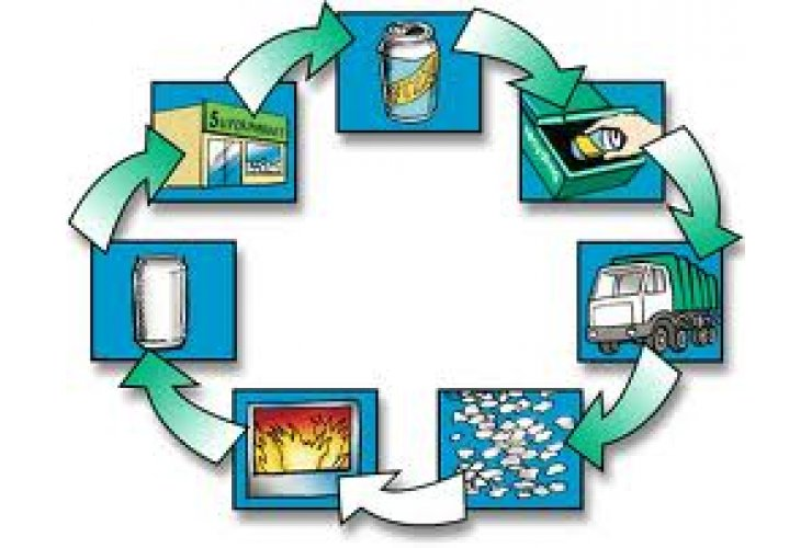 recycling industries